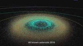 All Known Asteroids in the Solar System (1999-2018)